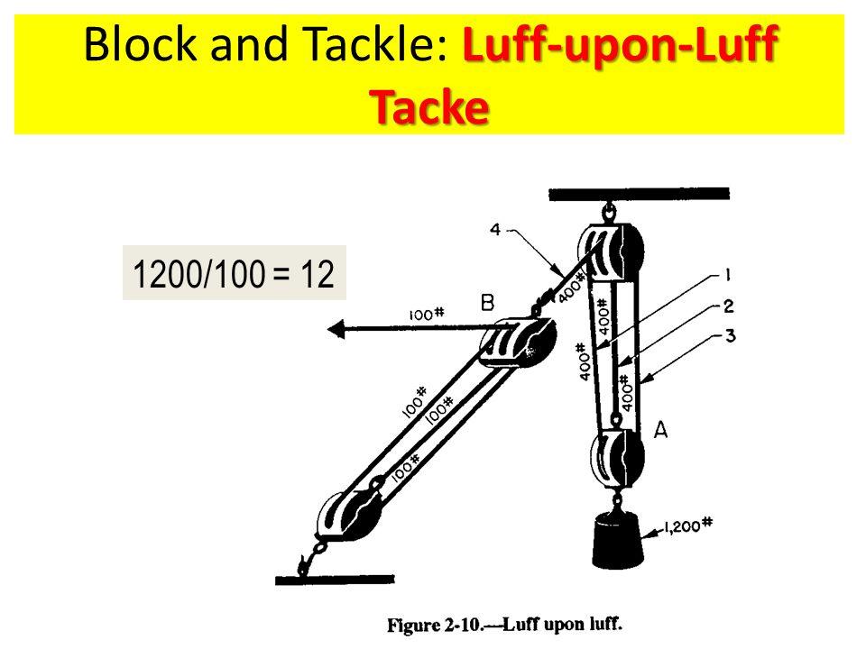 Luff-upon-Luff Tacke Block and Tackle: Luff-upon-Luff Tacke 1200/100 = 12