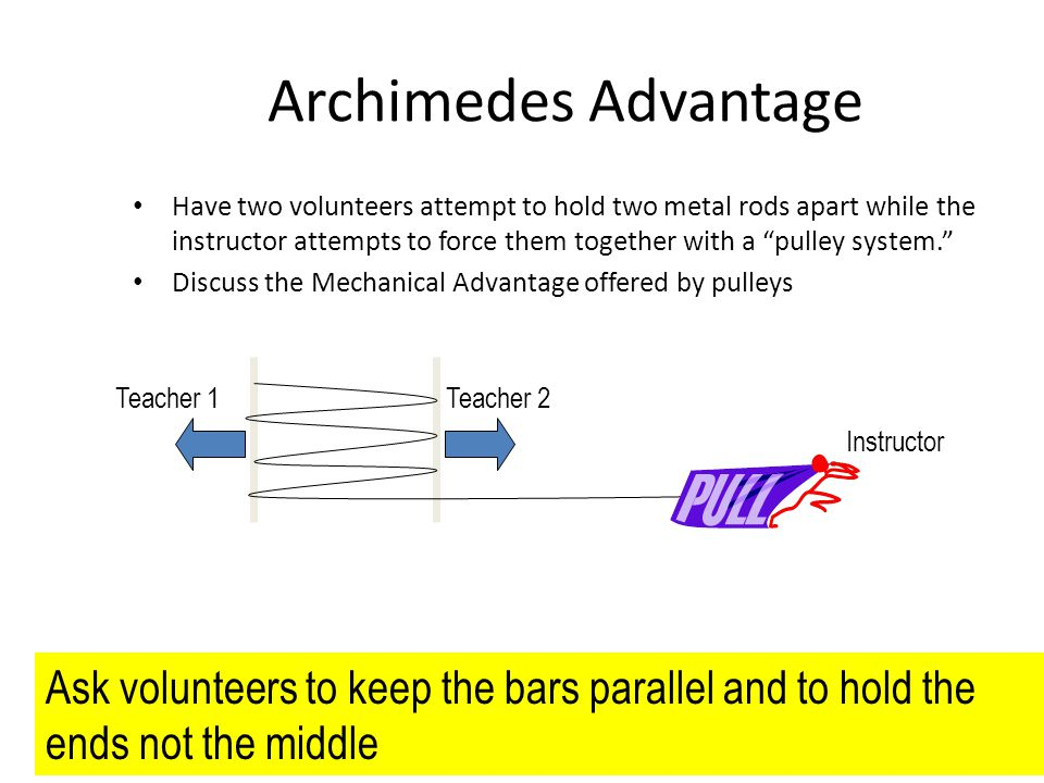 "Archimedes Advantage Have two volunteers attempt to hold two metal rods apart while the instructor attempts to force them together with a ""pulley syst"