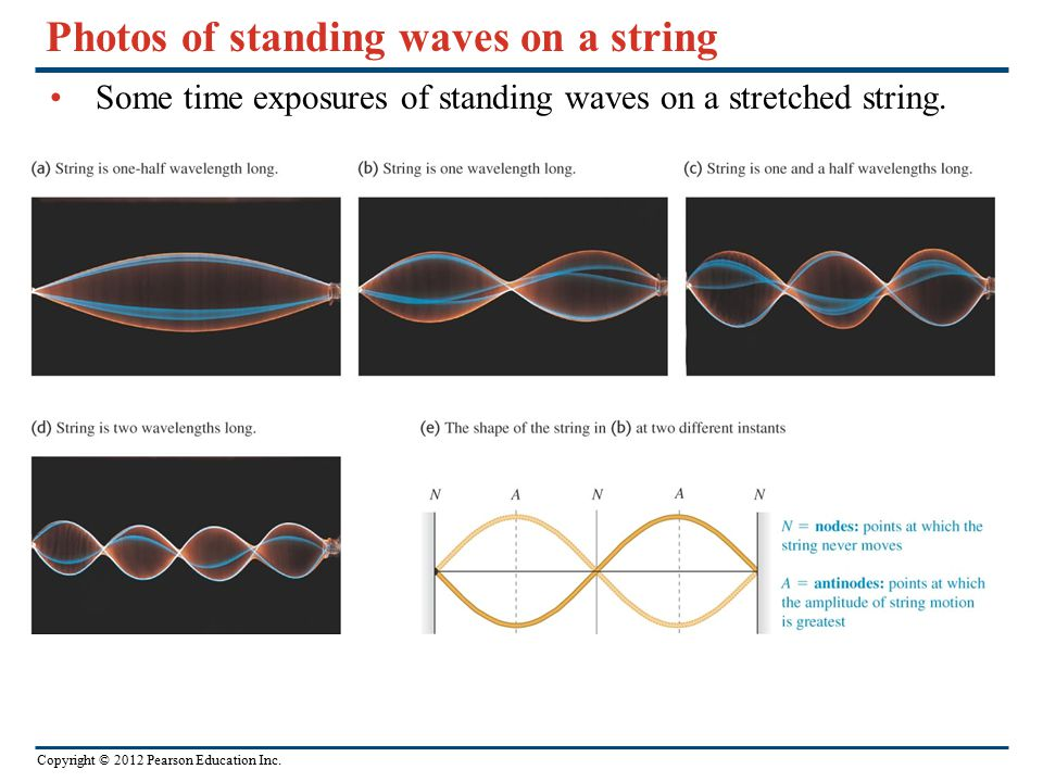 Copyright © 2012 Pearson Education Inc. Photos of standing waves on a string Some time exposures of standing waves on a stretched string.