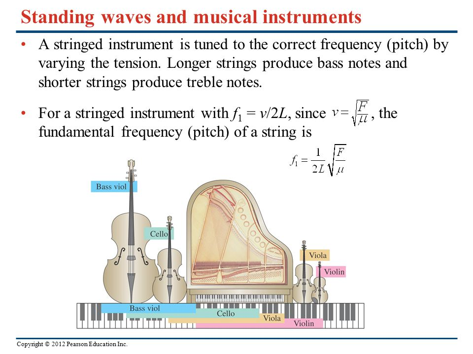 Copyright © 2012 Pearson Education Inc. Standing waves and musical instruments A stringed instrument is tuned to the correct frequency (pitch) by vary