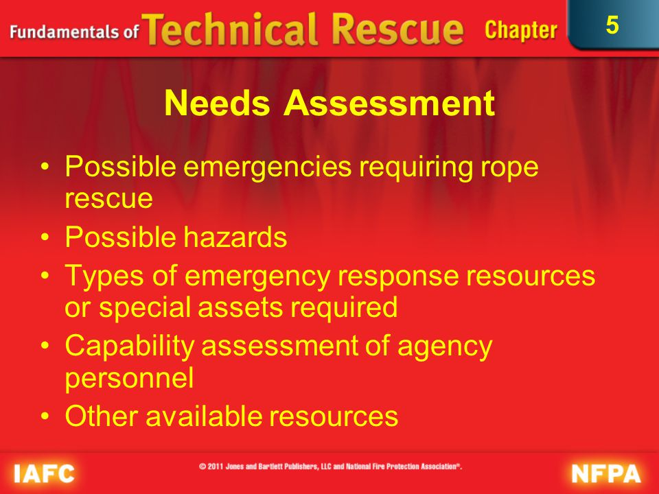 5 Hazards and Hazard Assessment Personnel must be well trained to recognize and understand the hazards they may encounter to protect them from being injured or killed.