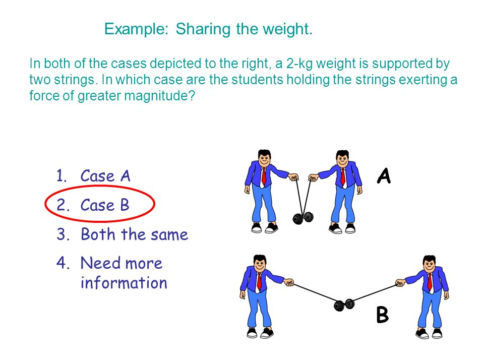 In both of the cases depicted to the right, a 2-kg weight is supported by two strings. In which case are the students holding the strings exerting a f