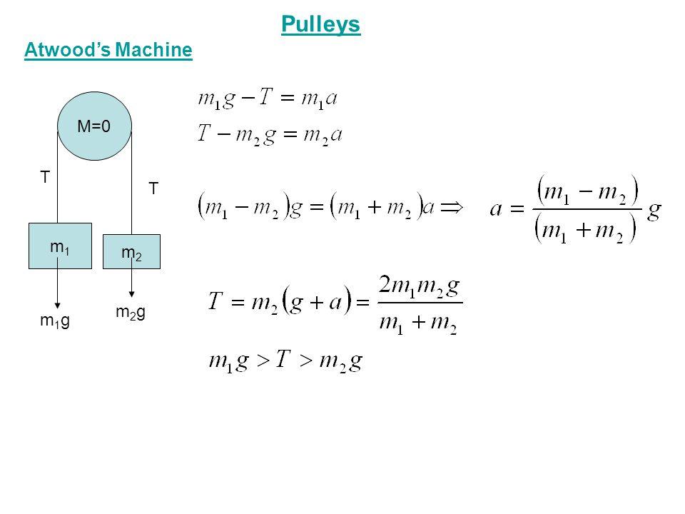 M=0 m1m1 m2m2 m1gm1g m2gm2g T T Atwood's Machine Pulleys
