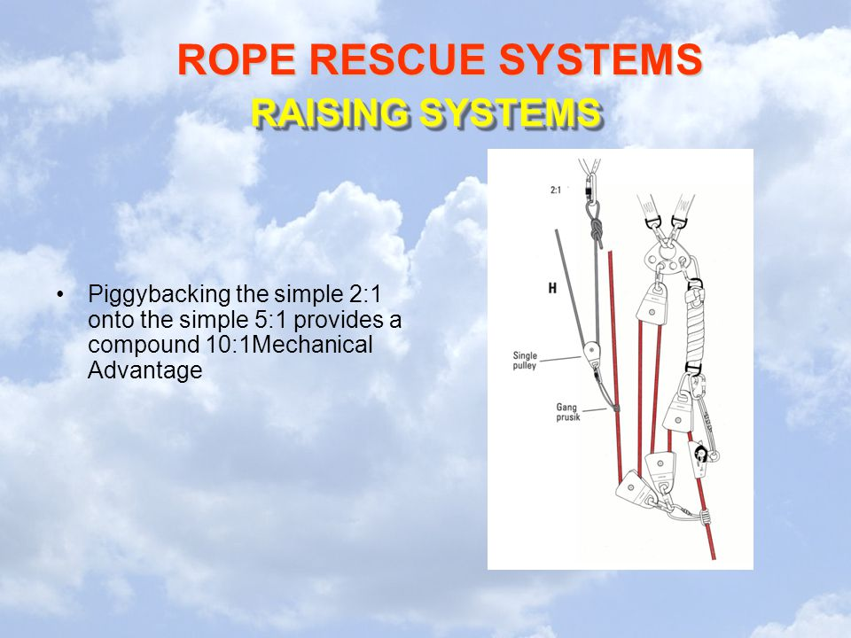 ROPE RESCUE SYSTEMS Piggybacking the simple 2:1 onto the simple 5:1 provides a compound 10:1Mechanical Advantage RAISING SYSTEMS