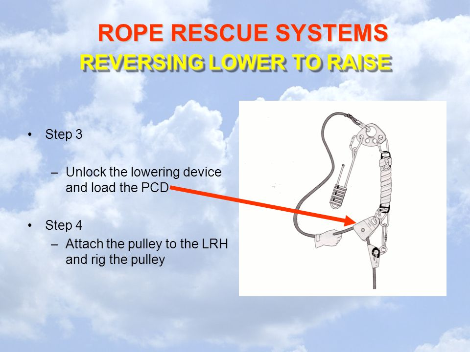 ROPE RESCUE SYSTEMS REVERSING LOWER TO RAISE Step 3 –Unlock the lowering device and load the PCD Step 4 –Attach the pulley to the LRH and rig the pulley