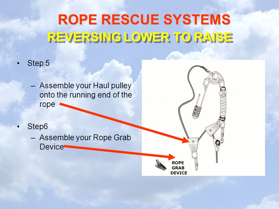 ROPE RESCUE SYSTEMS REVERSING LOWER TO RAISE Step 5 –Assemble your Haul pulley onto the running end of the rope Step6 –Assemble your Rope Grab Device