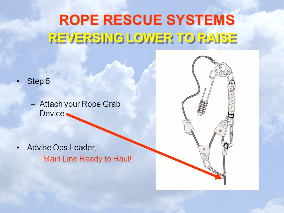 """ROPE RESCUE SYSTEMS REVERSING LOWER TO RAISE Step 5 –Attach your Rope Grab Device Advise Ops Leader, """"Main Line Ready to Haul!"""""""