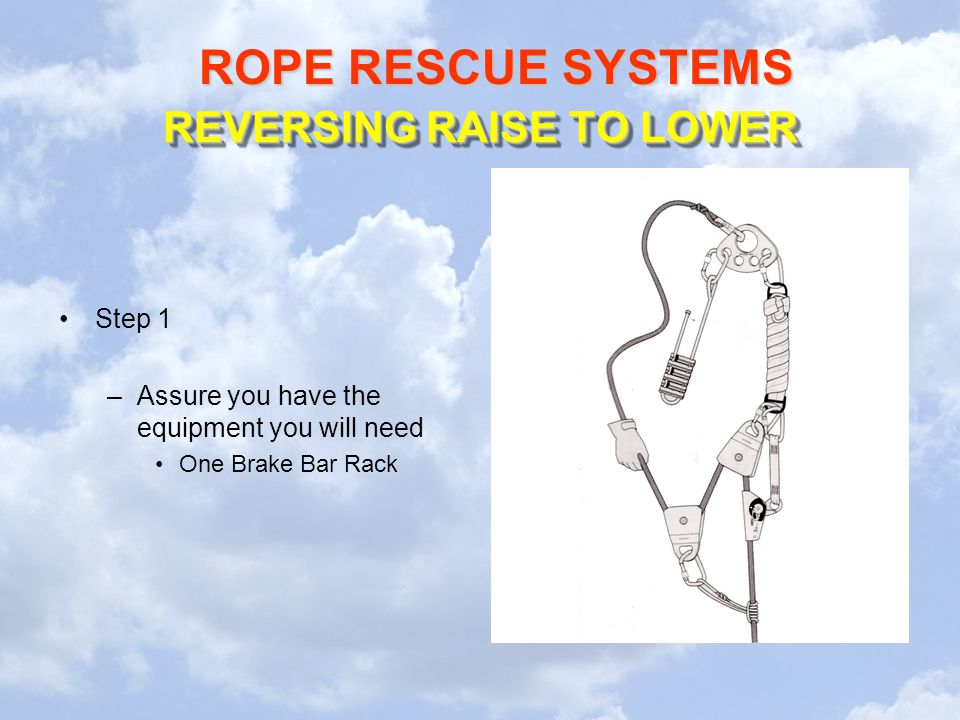 ROPE RESCUE SYSTEMS REVERSING RAISE TO LOWER Step 1 –Assure you have the equipment you will need One Brake Bar Rack