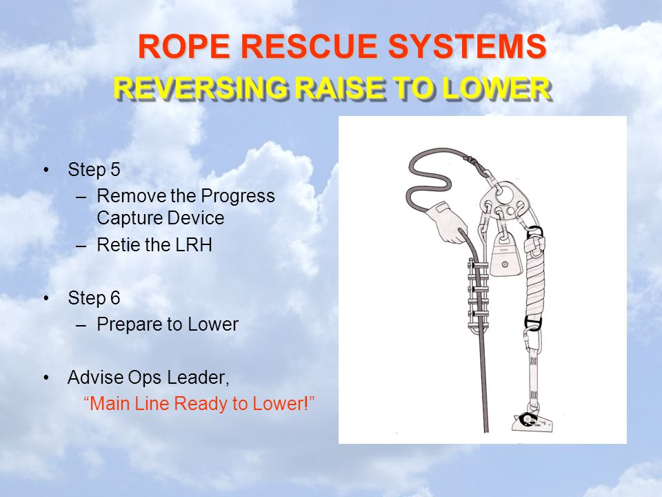 """ROPE RESCUE SYSTEMS REVERSING RAISE TO LOWER Step 5 –Remove the Progress Capture Device –Retie the LRH Step 6 –Prepare to Lower Advise Ops Leader, """"Ma"""