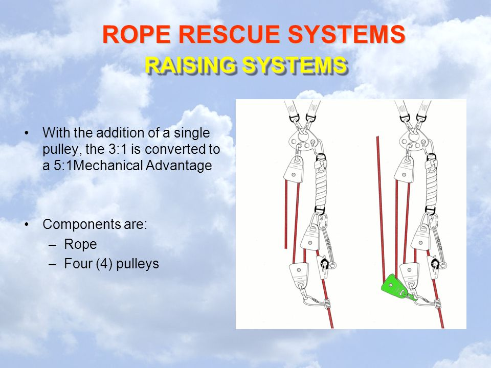 ROPE RESCUE SYSTEMS RAISING SYSTEMS With the addition of a single pulley, the 3:1 is converted to a 5:1Mechanical Advantage Components are: –Rope –Fou