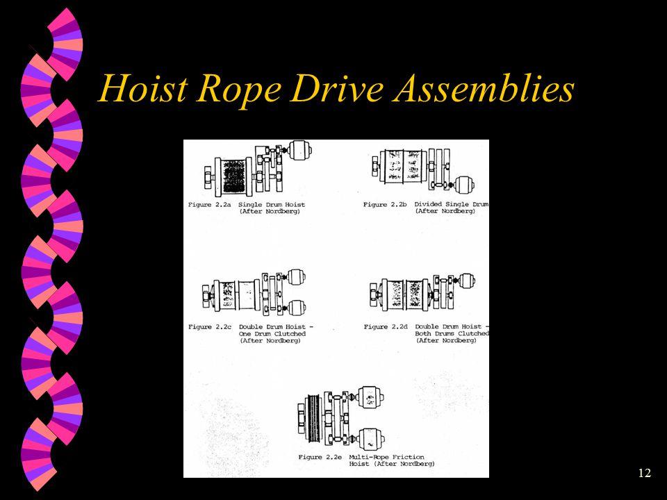 12 Hoist Rope Drive Assemblies