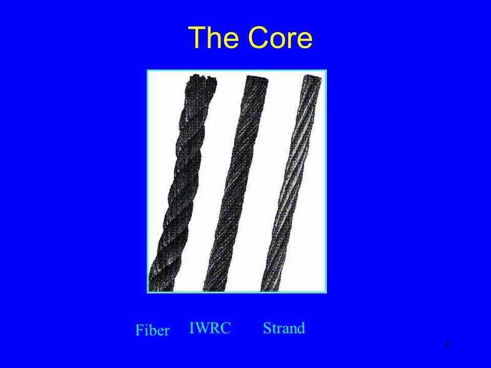 4 The Core Fiber IWRCStrand