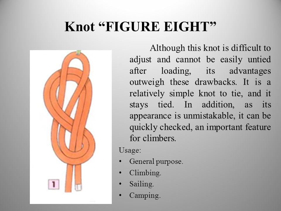 Knot FIGURE EIGHT Although this knot is difficult to adjust and cannot be easily untied after loading, its advantages outweigh these drawbacks.