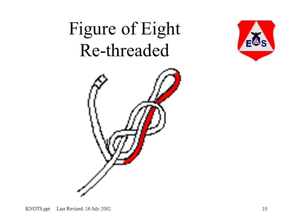 10KNOTS.ppt Last Revised: 16 July 2002 Figure of Eight Re-threaded