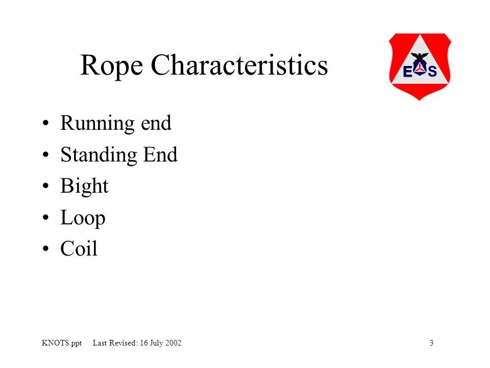 3KNOTS.ppt Last Revised: 16 July 2002 Rope Characteristics Running end Standing End Bight Loop Coil