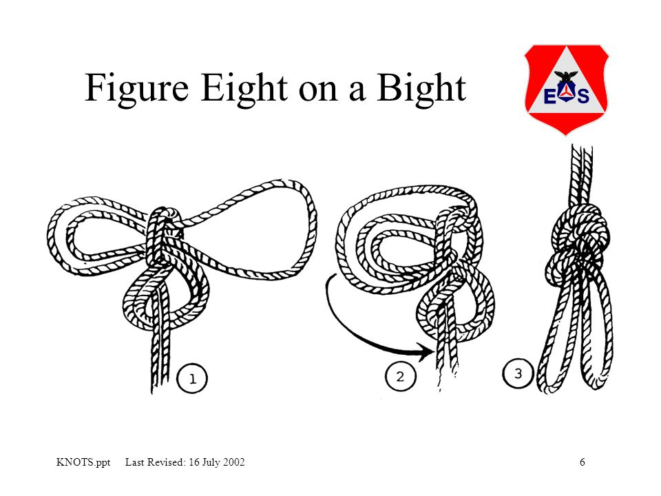 6KNOTS.ppt Last Revised: 16 July 2002 Figure Eight on a Bight