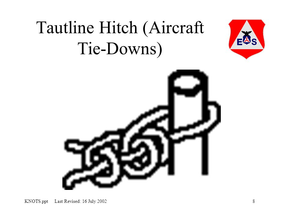 8KNOTS.ppt Last Revised: 16 July 2002 Tautline Hitch (Aircraft Tie-Downs)