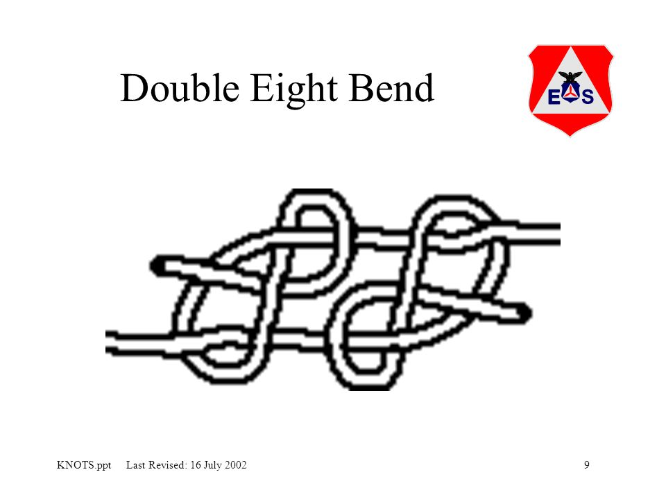 9KNOTS.ppt Last Revised: 16 July 2002 Double Eight Bend