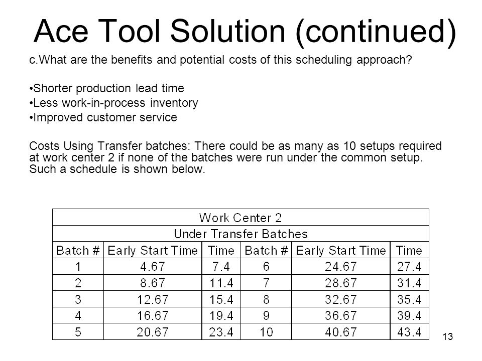 13 Ace Tool Solution (continued) c.What are the benefits and potential costs of this scheduling approach.