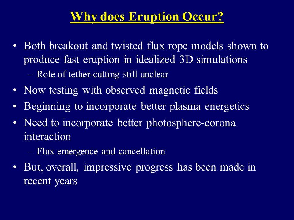 When will Eruption Occur.