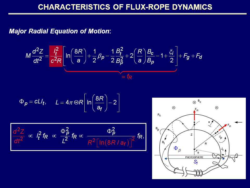 Major Radial Equation of Motion: CHARACTERISTICS OF FLUX-ROPE DYNAMICS