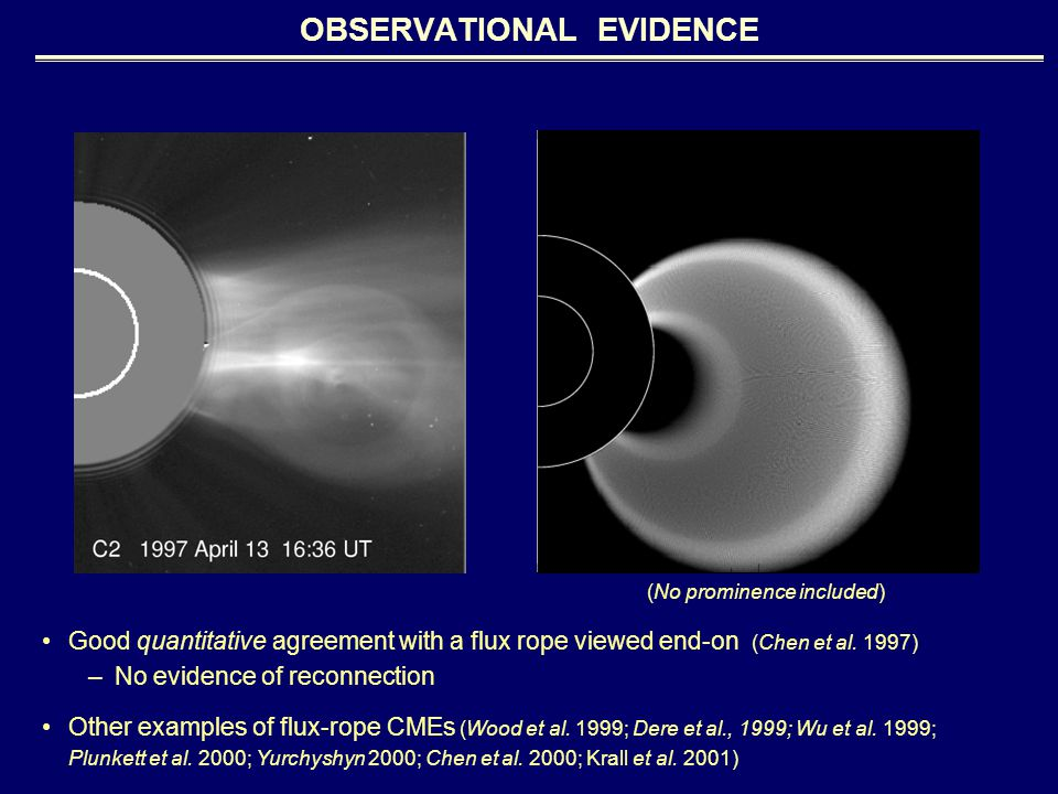 OBSERVATIONAL EVIDENCE (cont'd) A flux-rope viewed from the side Halo CMEs are flux ropes viewed head on [Krall et al.