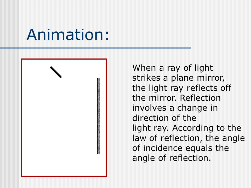 Animation: When a ray of light strikes a plane mirror, the light ray reflects off the mirror.