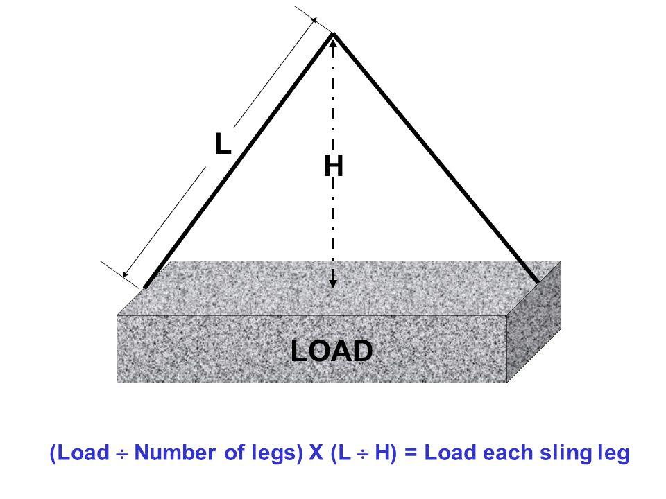 LOAD L H (Load  Number of legs) X (L  H) = Load each sling leg