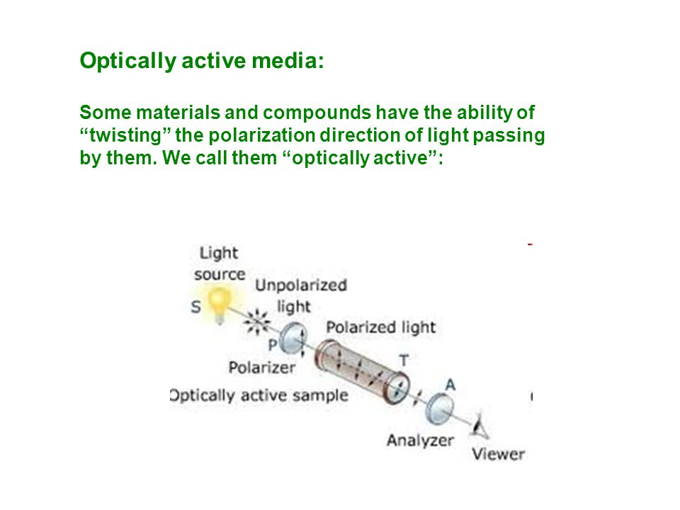 Optically active media: Some materials and compounds have the ability of twisting the polarization direction of light passing by them.