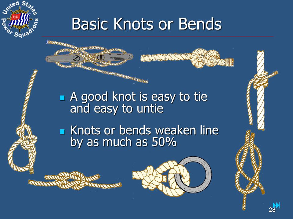 28 Basic Knots or Bends  A good knot is easy to tie and easy to untie A good knot is easy to tie and easy to untie Knots or bends weaken line by as much as 50% Knots or bends weaken line by as much as 50%