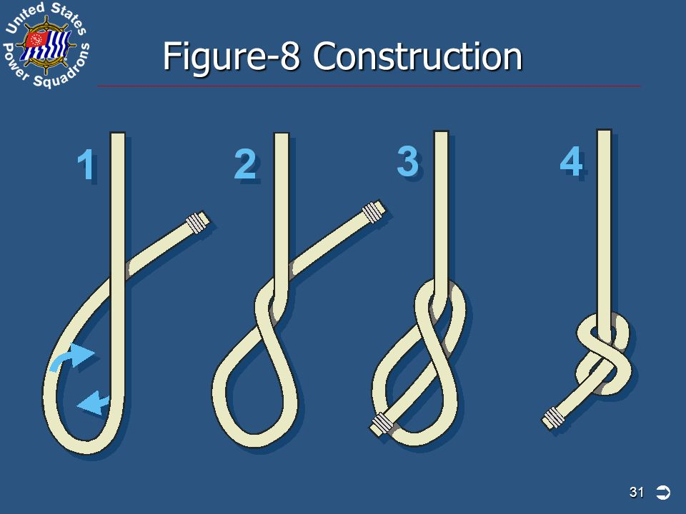 31 Figure-8 Construction 