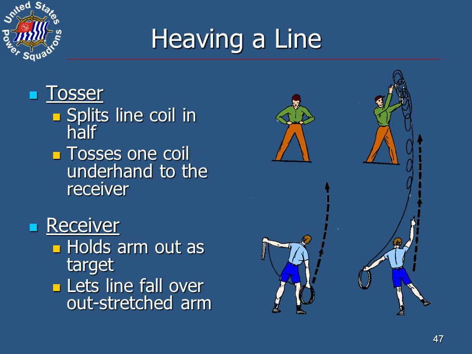 47 Tosser Tosser Splits line coil in half Splits line coil in half Tosses one coil underhand to the receiver Tosses one coil underhand to the receiver Receiver Receiver Holds arm out as target Holds arm out as target Lets line fall over out-stretched arm Lets line fall over out-stretched arm Heaving a Line