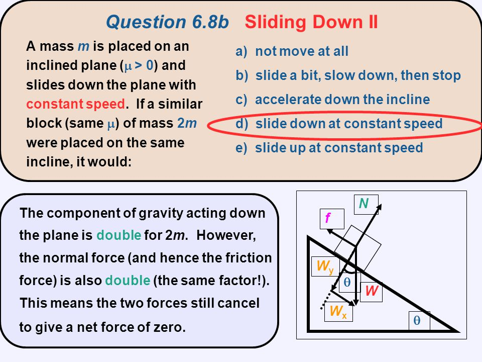 The component of gravity acting down the plane is double for 2m. However, the normal force (and hence the friction force) is also double (the same fac
