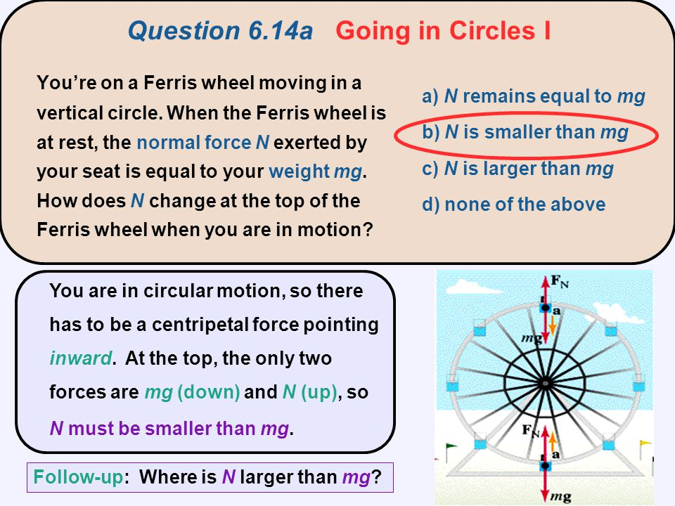 Question 6.14a Going in Circles I a) N remains equal to mg b) N is smaller than mg c) N is larger than mg d) none of the above You're on a Ferris whee