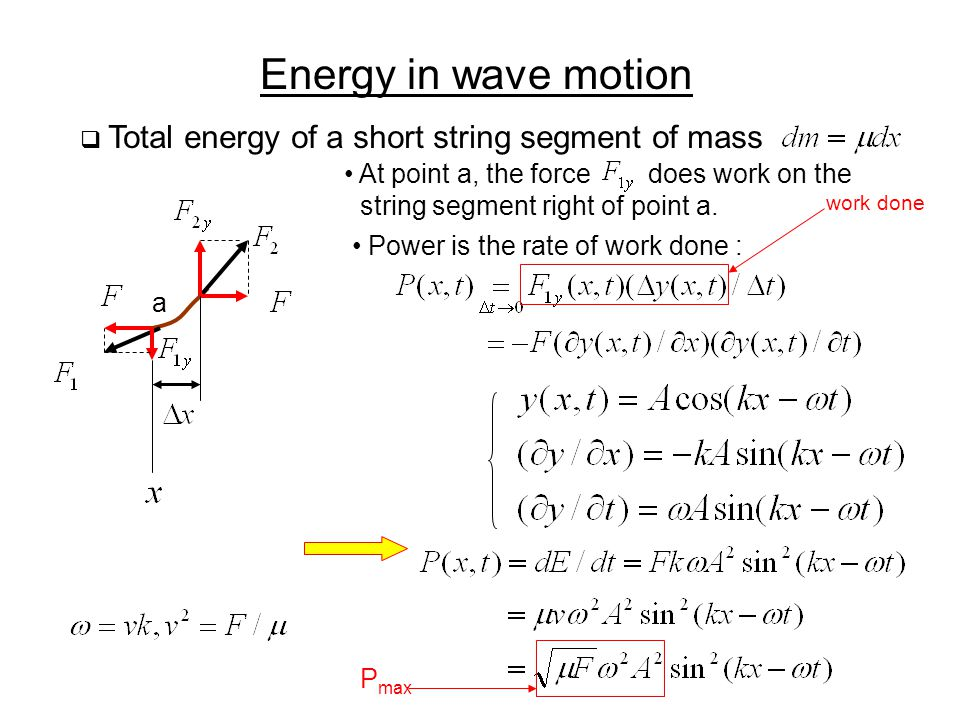 Energy in wave motion  Total energy of a short string segment of mass At point a, the force a does work on the string segment right of point a.