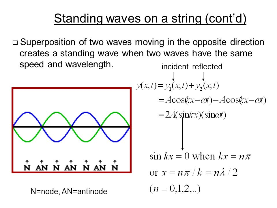 Standing waves on a string (cont'd)  Superposition of two waves moving in the opposite direction creates a standing wave when two waves have the same speed and wavelength.