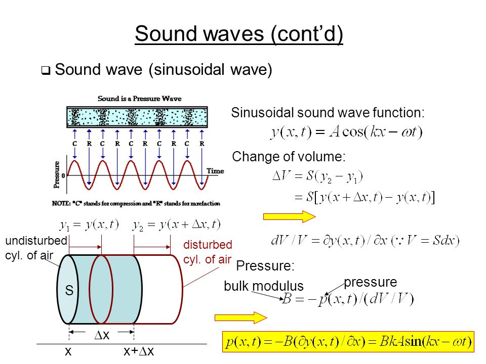 Sound waves (cont'd)  Sound wave (sinusoidal wave) Sinusoidal sound wave function: x x+  x xx S undisturbed cyl.