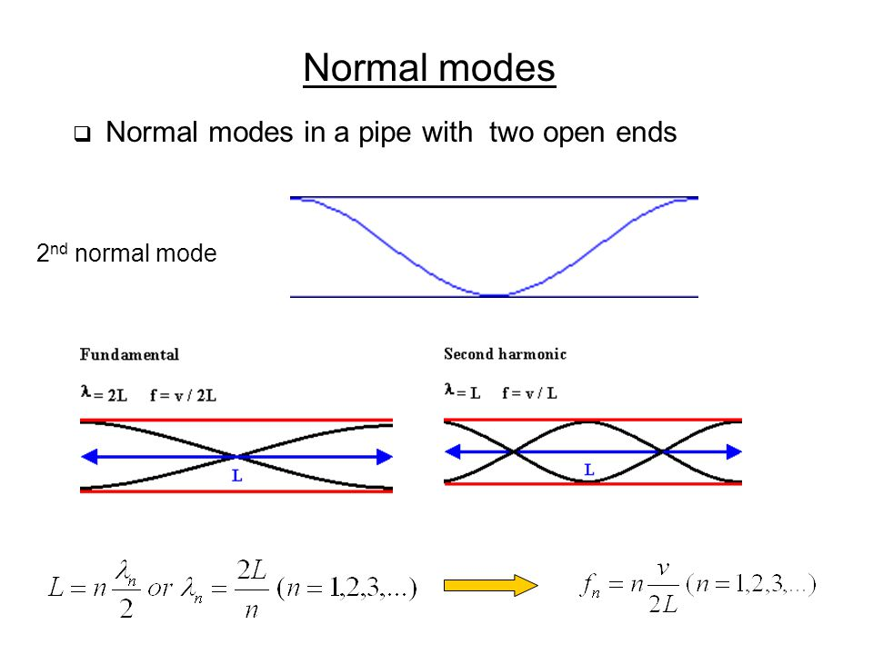 Normal modes  Normal modes in a pipe with two open ends 2 nd normal mode