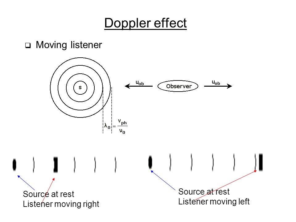 Doppler effect  Moving listener Source at rest Listener moving right Source at rest Listener moving left