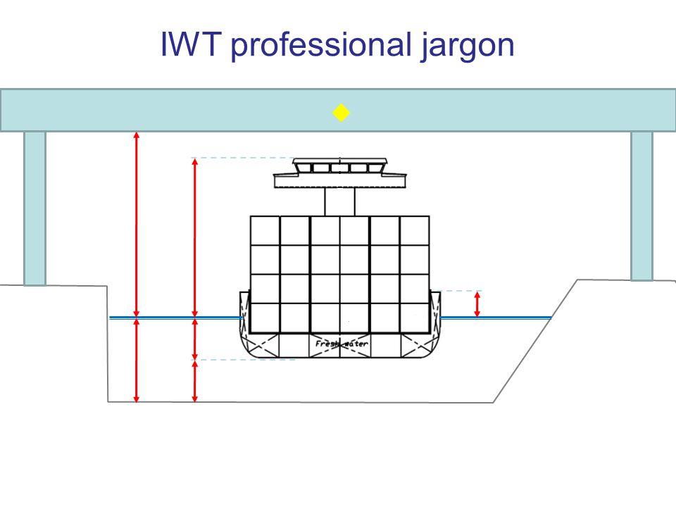 IWT professional jargon