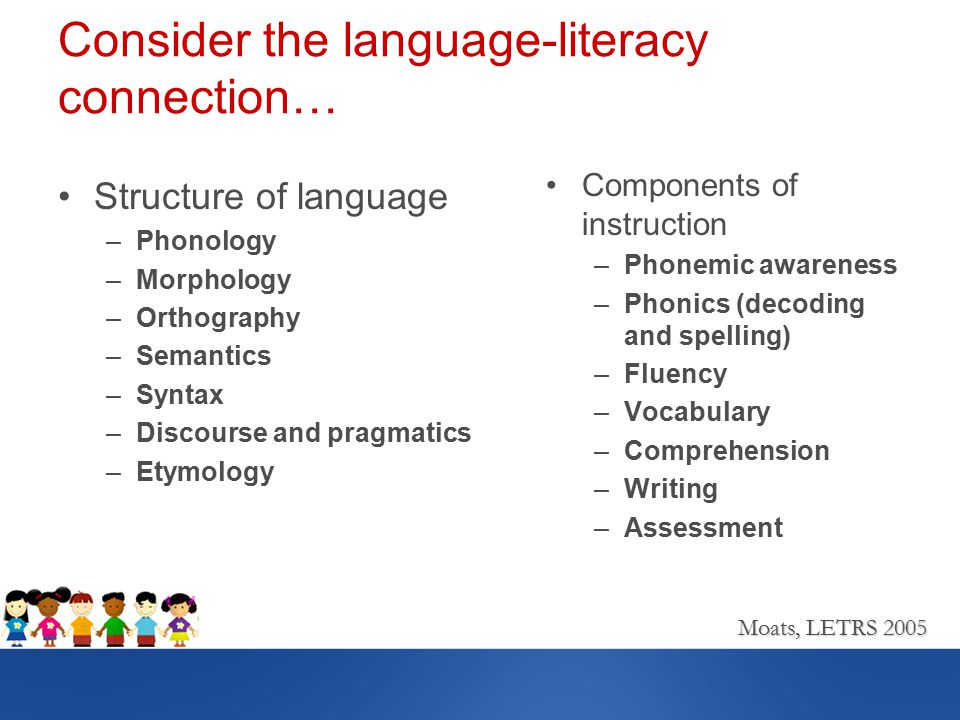 Consider the language-literacy connection… Structure of language –Phonology –Morphology –Orthography –Semantics –Syntax –Discourse and pragmatics –Etymology Components of instruction –Phonemic awareness –Phonics (decoding and spelling) –Fluency –Vocabulary –Comprehension –Writing –Assessment Moats, LETRS 2005
