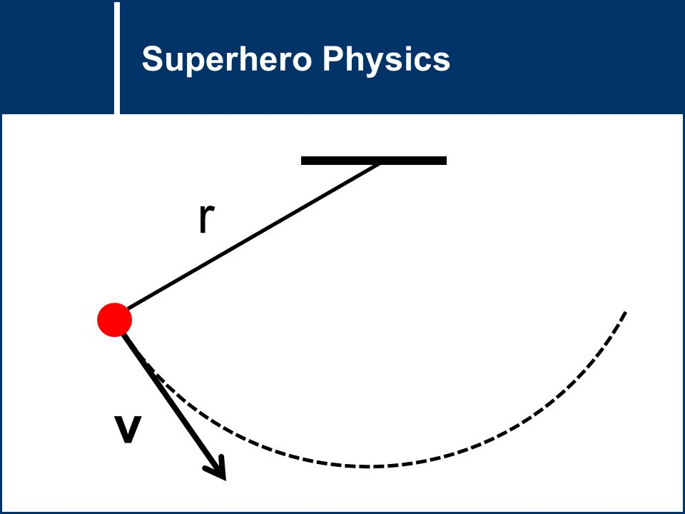 Question Title Superhero Physics v r
