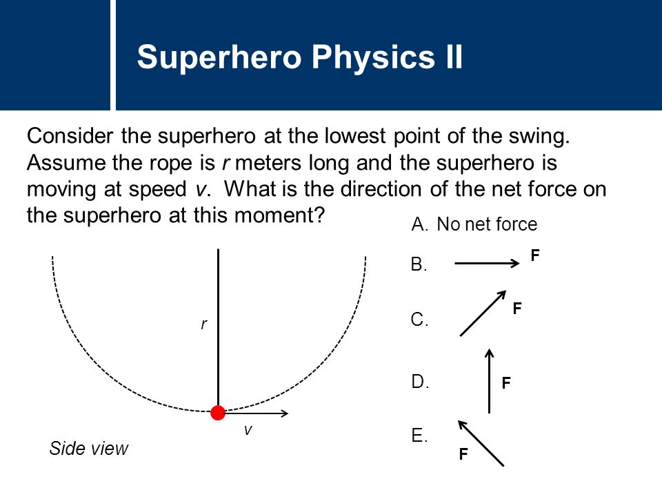 Question Title Which of the following is the correct free-body diagram of the superhero.