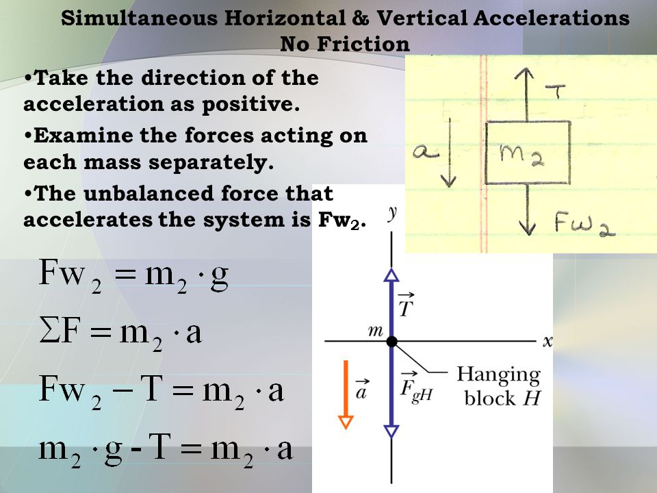 Simultaneous Horizontal & Vertical Accelerations No Friction Take the direction of the acceleration as positive. Examine the forces acting on each mas