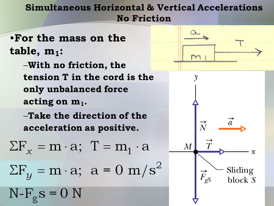 Simultaneous Horizontal & Vertical Accelerations No Friction For the mass on the table, m 1 : – With no friction, the tension T in the cord is the onl