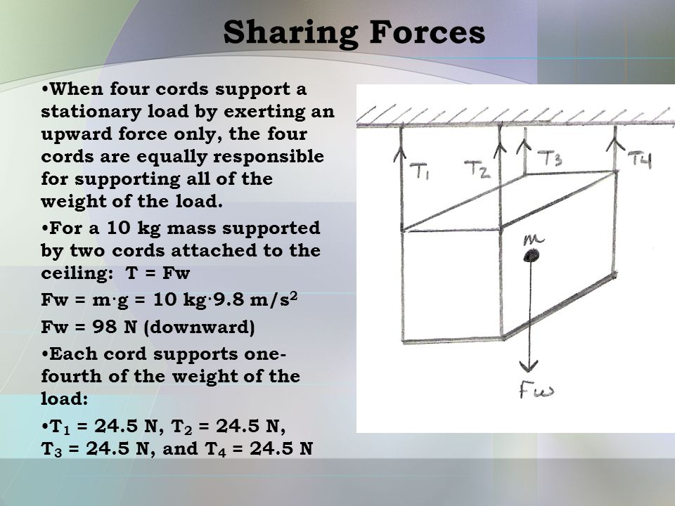 Sharing Forces When four cords support a stationary load by exerting an upward force only, the four cords are equally responsible for supporting all o