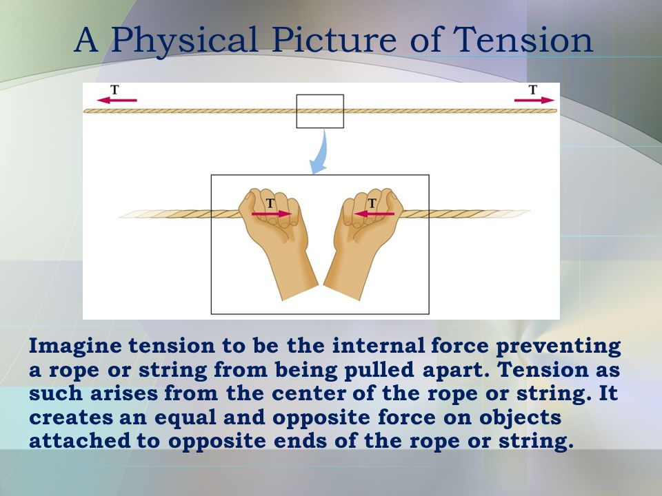 A Physical Picture of Tension Imagine tension to be the internal force preventing a rope or string from being pulled apart. Tension as such arises fro