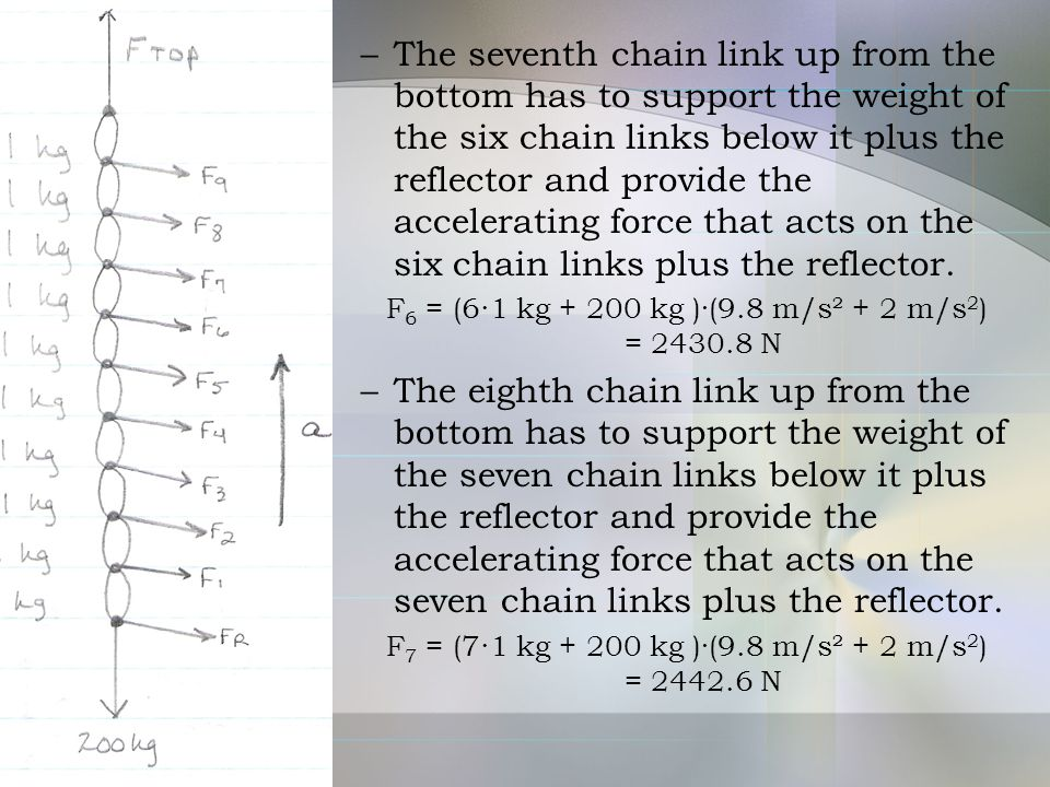 –The seventh chain link up from the bottom has to support the weight of the six chain links below it plus the reflector and provide the accelerating f