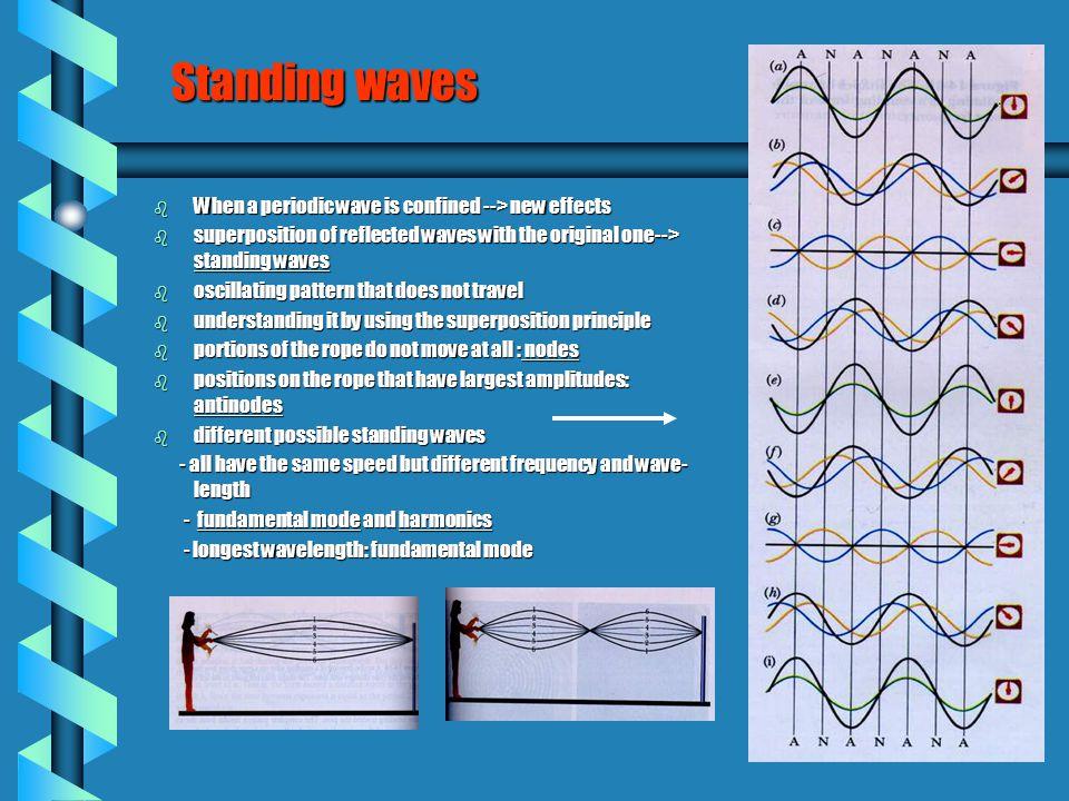 Periodic waves b Moving the rope up and down with a steady frequency and amplitude generates periodic waves b properties of periodic waves - frequency, f: : oscillation frequency of any piece in the medium - wavelength, l : the smallest distance for which the wave pattern repeats (distance between two adjacent crest or troughs) units: m - wavelength, l : the smallest distance for which the wave pattern repeats (distance between two adjacent crest or troughs) units: m - speed of the waves, v: traveling speed of a particular crest, units: m/s - speed of the waves, v: traveling speed of a particular crest, units: m/s