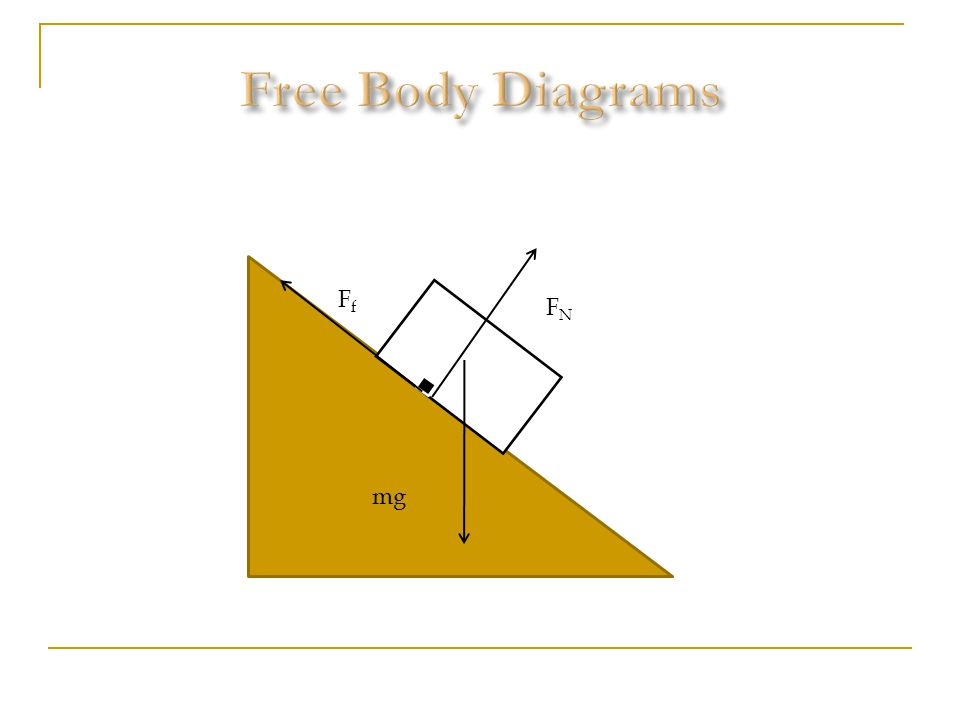 Since the F net = 0, a system moving at a constant speed or at rest MUST be at EQUILIBRIUM.